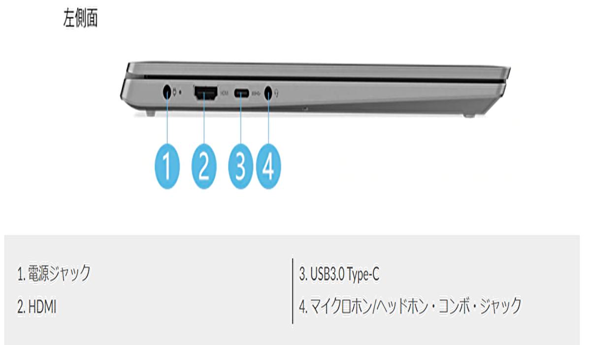 Lenovo IdeaPad(14)S540左側面