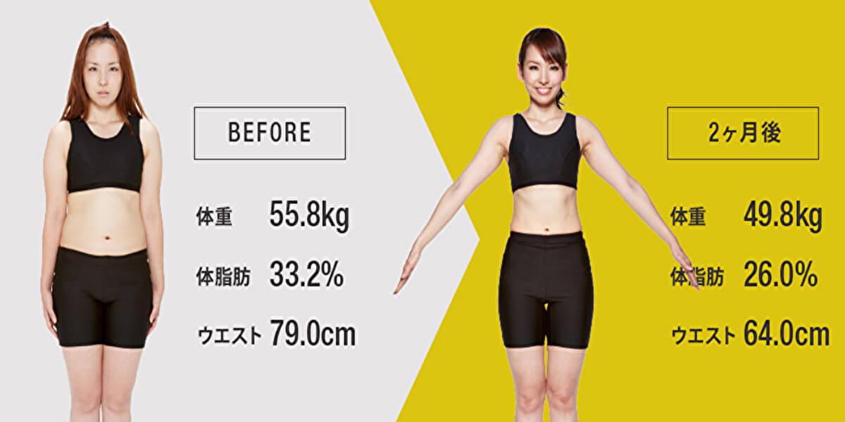 ライザップはどのくらい痩せるか・何キロ痩せるか/女性