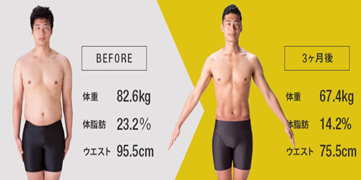 ライザップはどのくらい痩せるか・何キロ痩せるか/男性