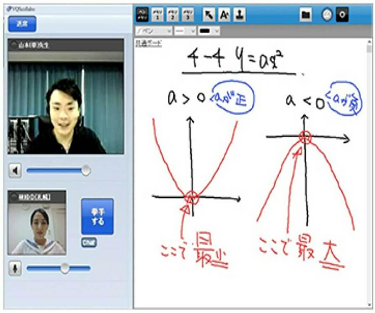 オンライン家庭教師Wamのシステム